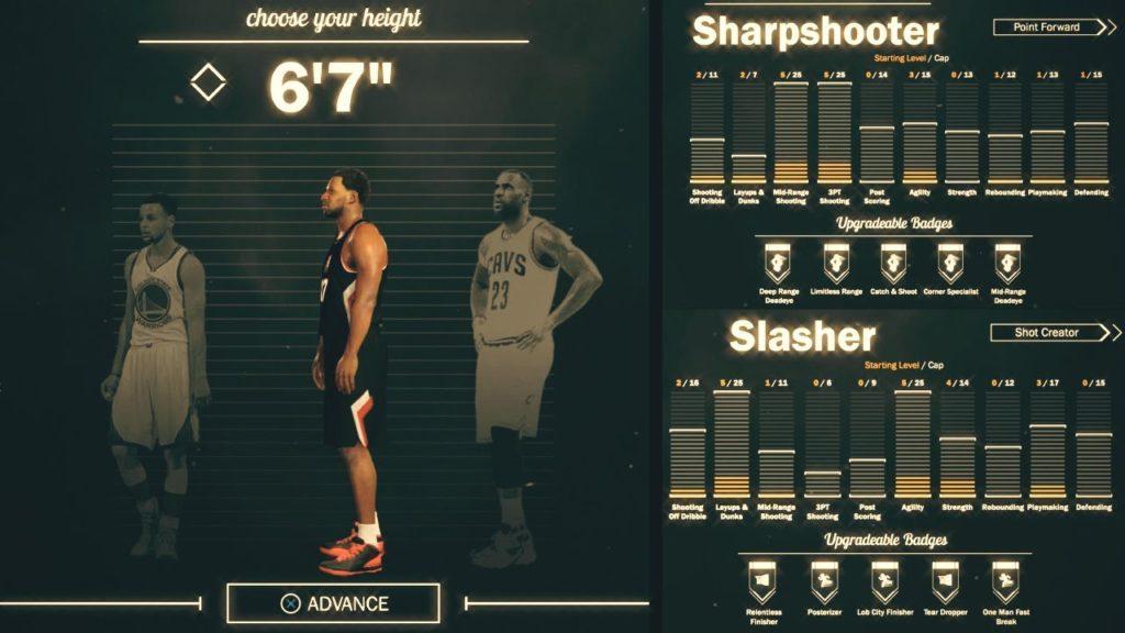 NBA archetipi