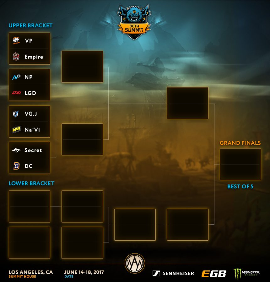 the summit 2017 vp vs secret bracket