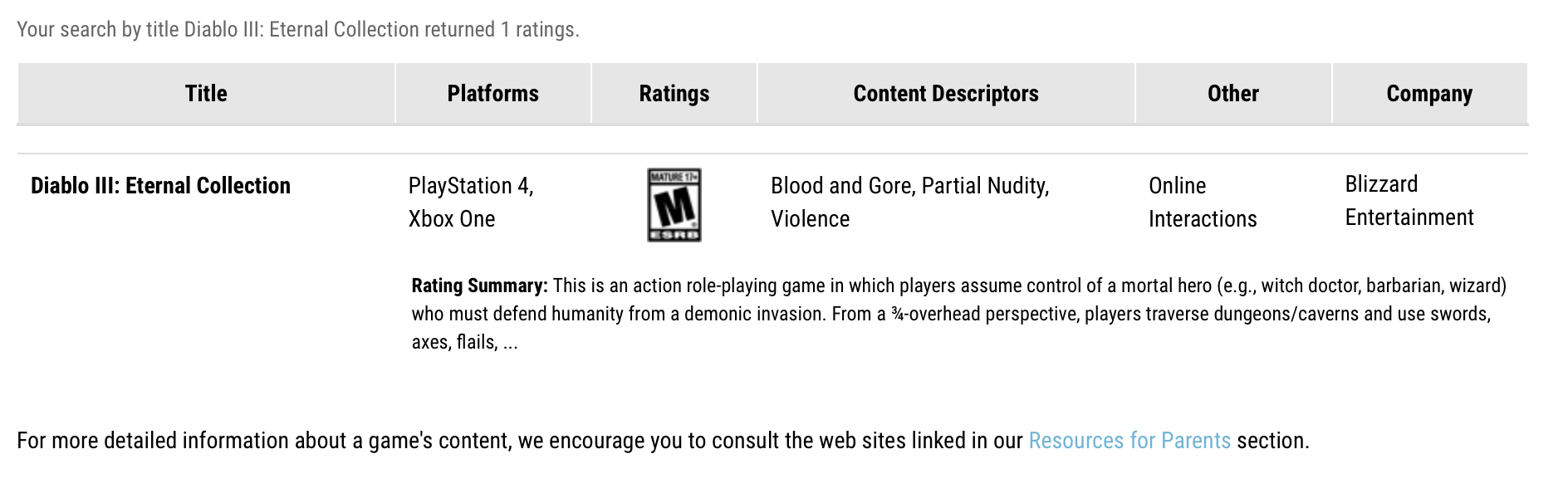 L'ESRB di Diablo III: Eternal Collection