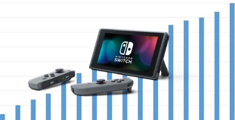 vendite nintendo switch aspettative