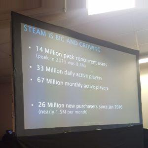 steam mostra numeri 33 milioni utenti attivi