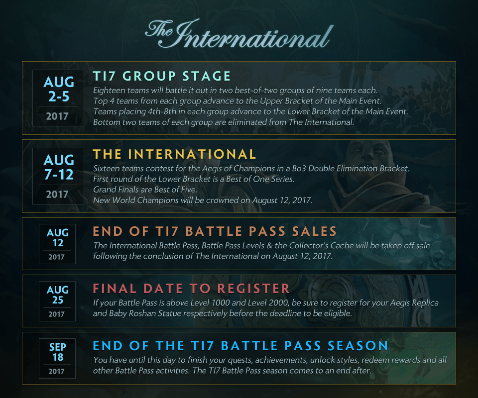 dota 2 the international 2017 battle pass