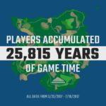pubg ore di gioco morti folli statistiche
