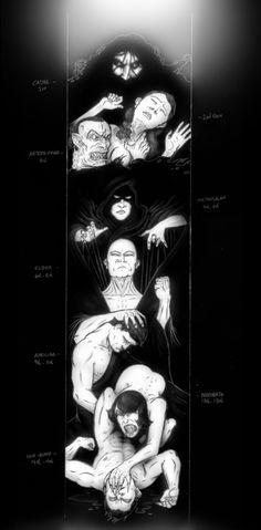 Vampiri Salubri