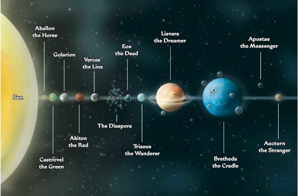 Pathfinder - Universo