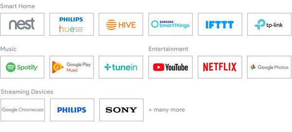 Google Home Compatibilità