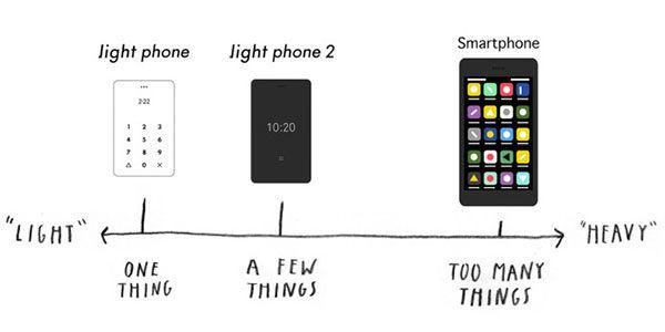 Smartphone minimale
