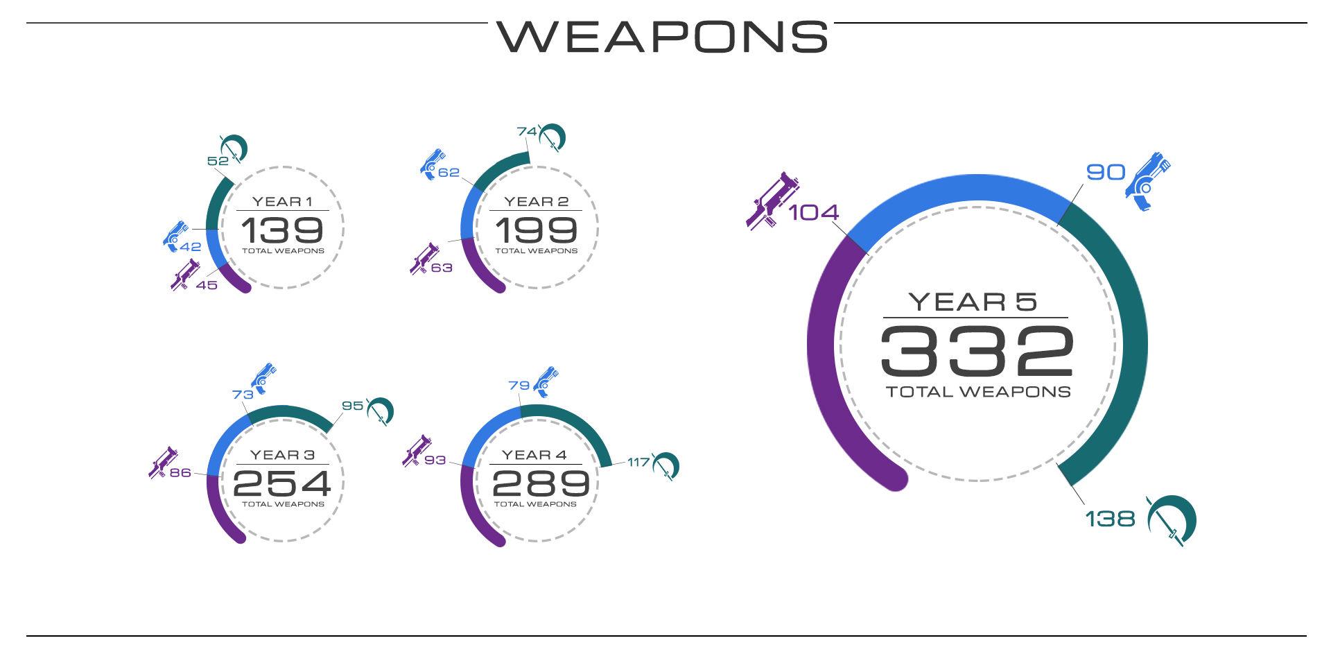 warframe infografica