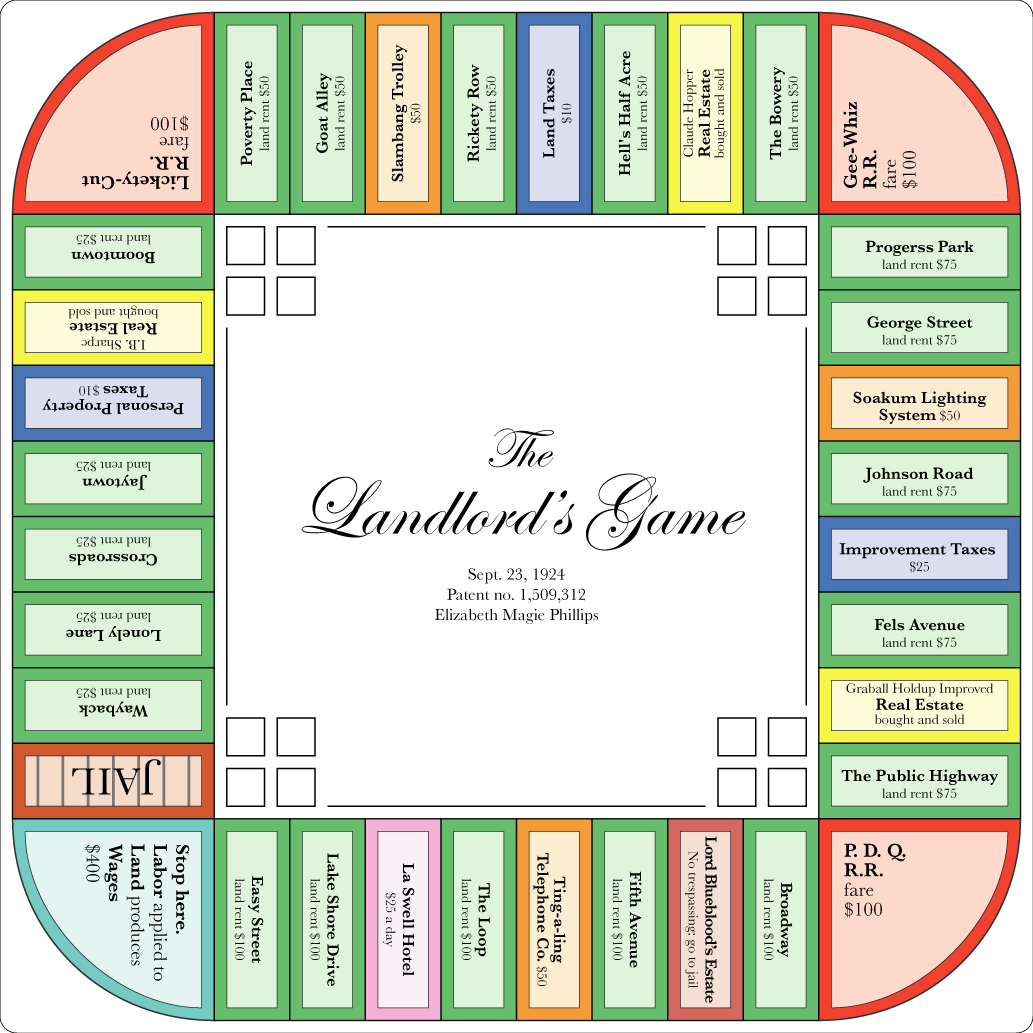 monopoly landlords game