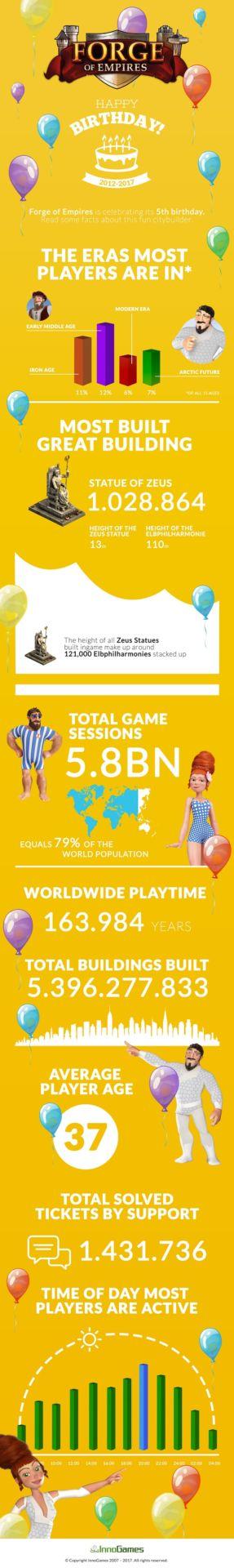 2017_foe_infographic_05_b_final_en_1