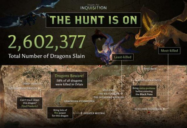dragon-age-inquisition-statistiche