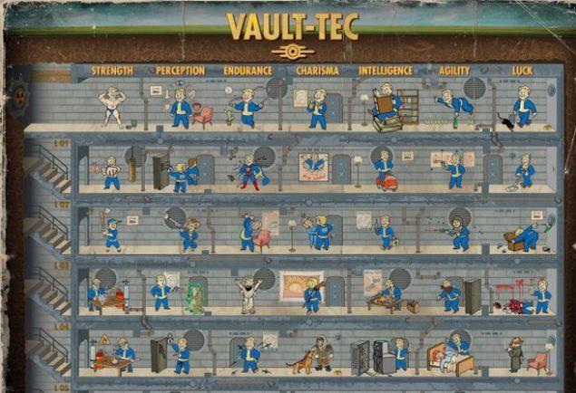 fallout-4-elenco-attributi