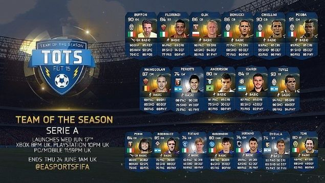 fifa-15-team-of-the-season-serie-a