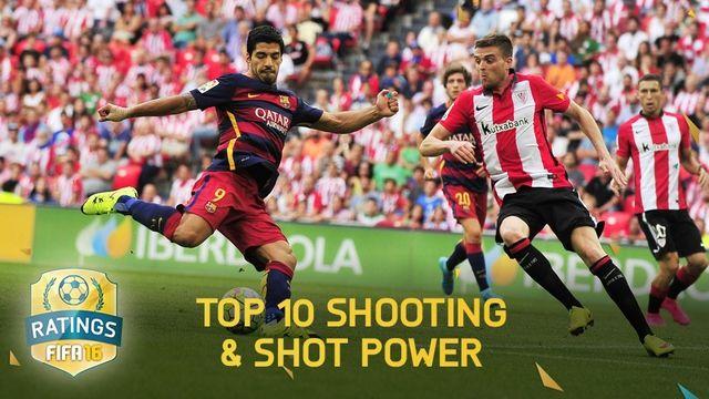 fifa-16-top-20-tiro