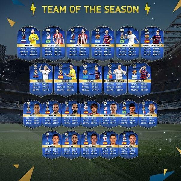 fifa-16-ultimate-team-of-the-season-liga-spagnola