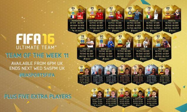 fifa-16-ultimate-team-squadra-settimana-11