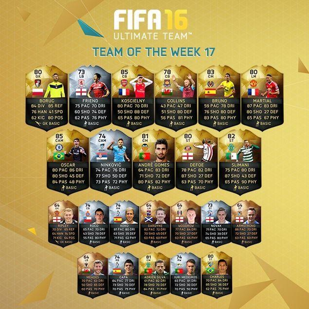 fifa-16-ultimate-team-squadra-settimana-17