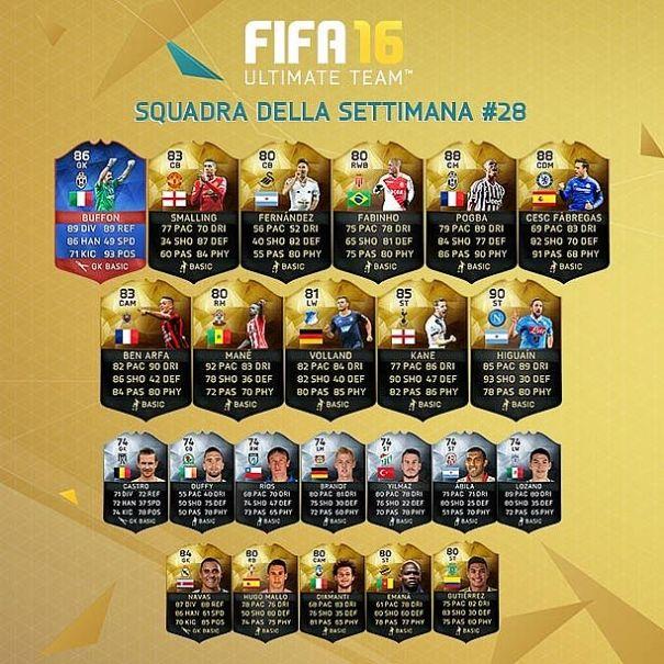 fifa-16-ultimate-team-squadra-settimana-28