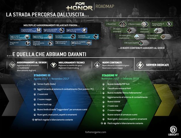 for-honor-road-map