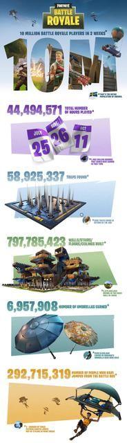 fortnite-battle-royale-infografica