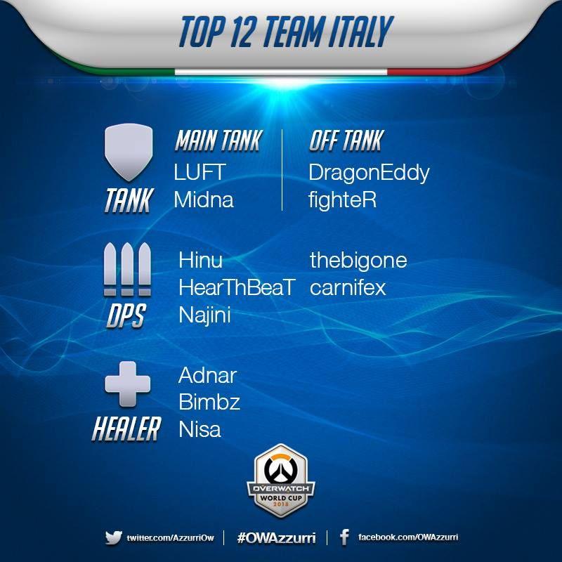 Top 12 nazionale italiana.
