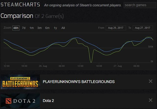 playerunknown-s-battlegrounds-batte-dota-2_1