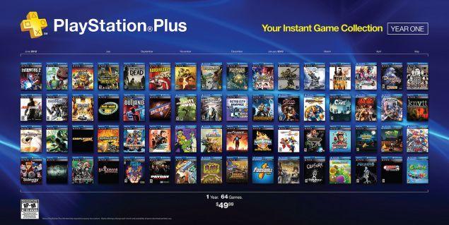 playstation-plus-giochi-ottobre-2015