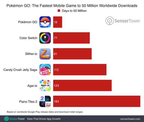 pokemon-go-75-milioni-di-download
