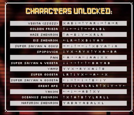 sbloccare-personaggi-dragon-ball
