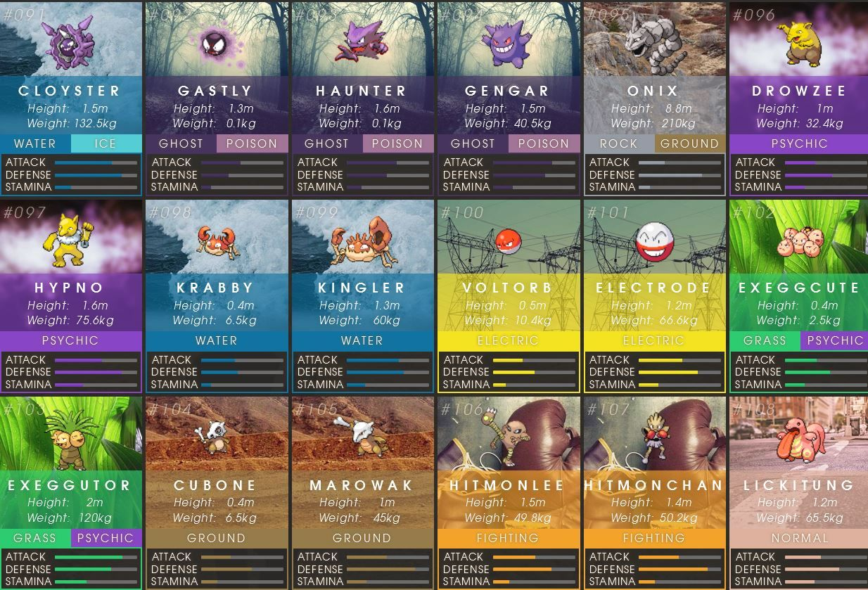 statistiche-pokemon-gengar-lickitung