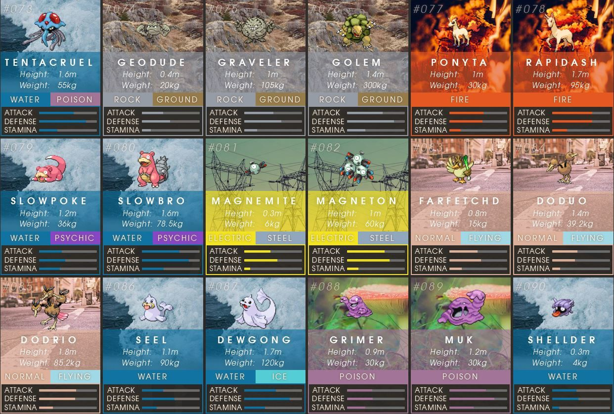 statistiche-pokemon-tentacruel-shellder