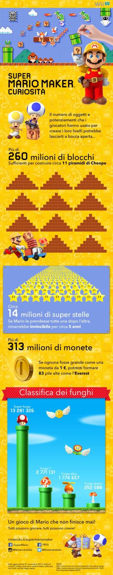 super-mario-maker-infografica_1