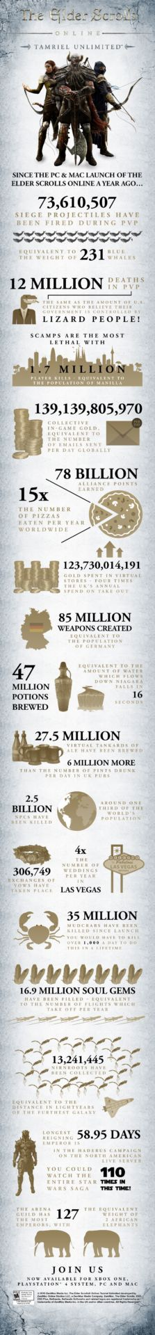 tamriel-infografica