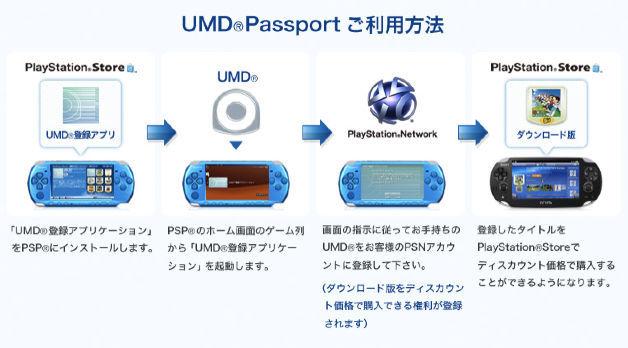 umd-passport