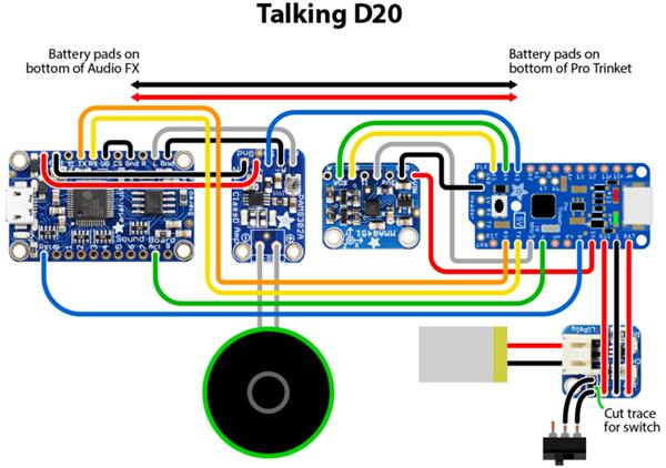 schema circuito d20 parlante