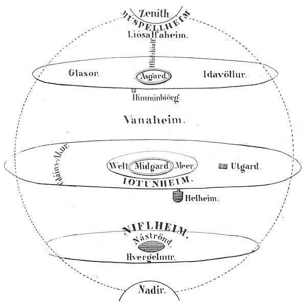 Nove regni mitologia norrena