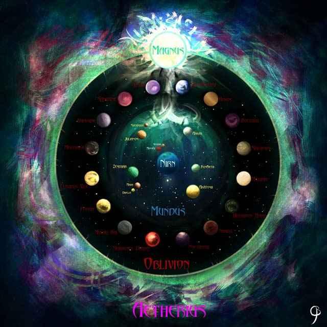 Cosmogonia di The Elder Scrolls, l'universo di The Elder Scrolls, Nirn al centro di Aurbis