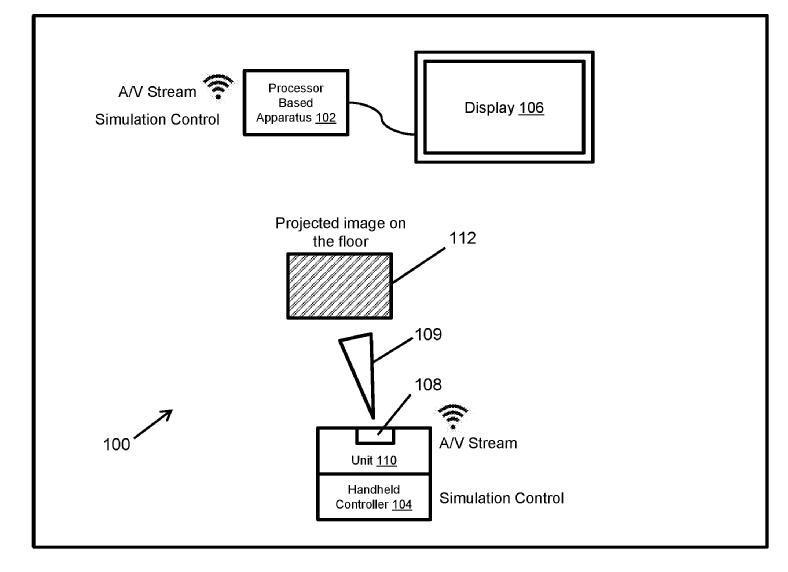 ps5 potrebbe prevedere un proiettore digitale sui suoi pad