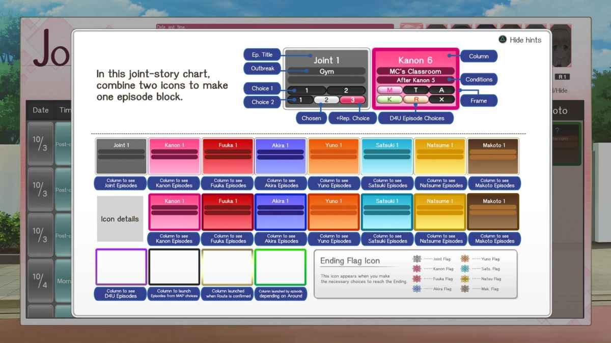 Screenshot da Song of Memories che ritrae la spiegazione della Chart-Log