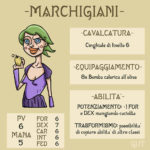 scheda marchigiani
