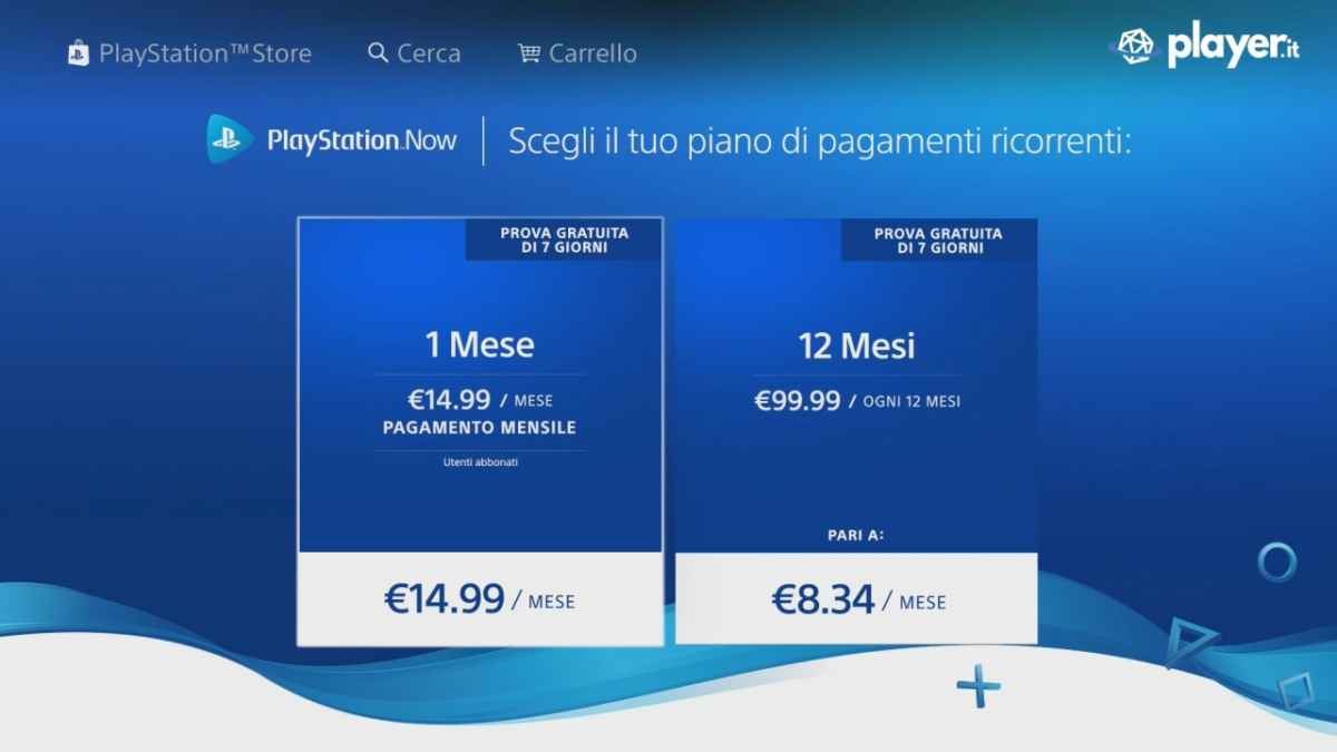 PlayStation Now Costi Abbonamenti