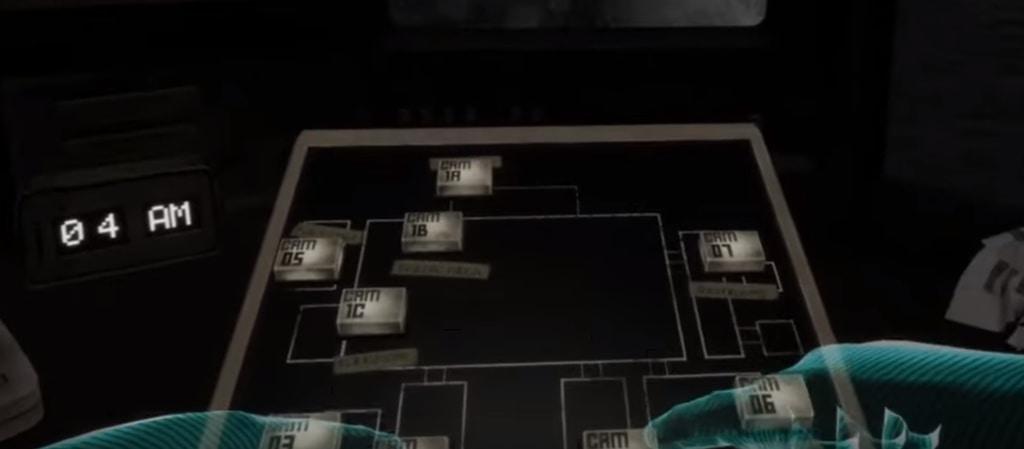 Player.it - Five Nights ad Freddys - Pannello Comandi