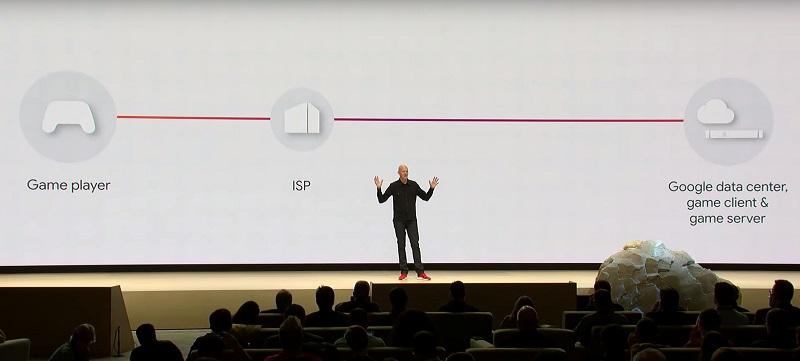google stadia, servizio streaming videogiochi