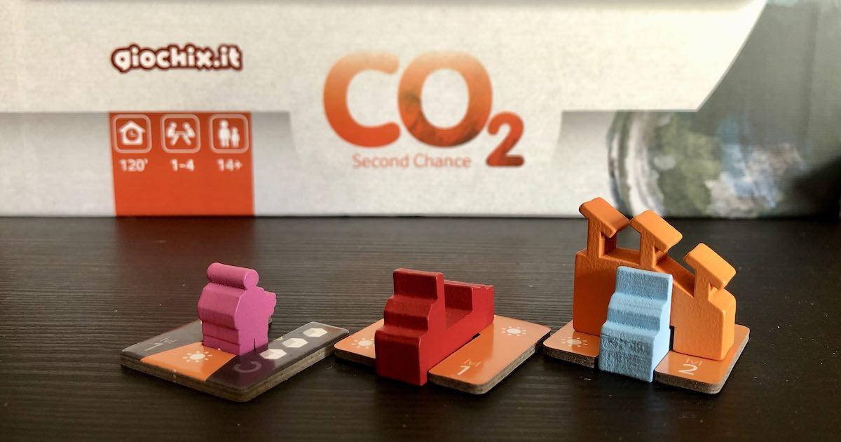CO2 - centrali