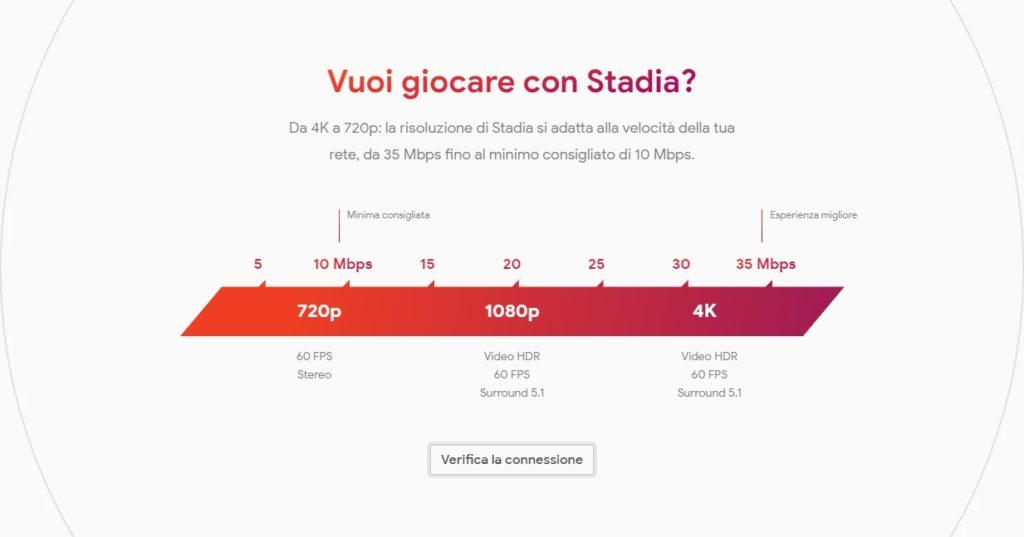 google stadia player