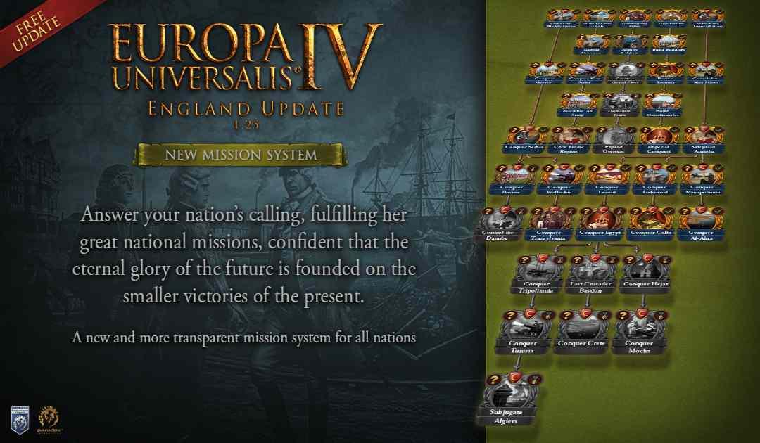 Promozione dell'Update Gratuito di Europa Universalis IV