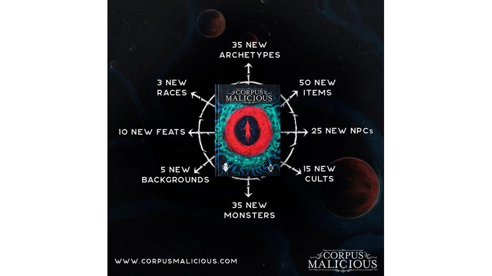 Le novità per D&D 5E introdotte da Corpus Malicious