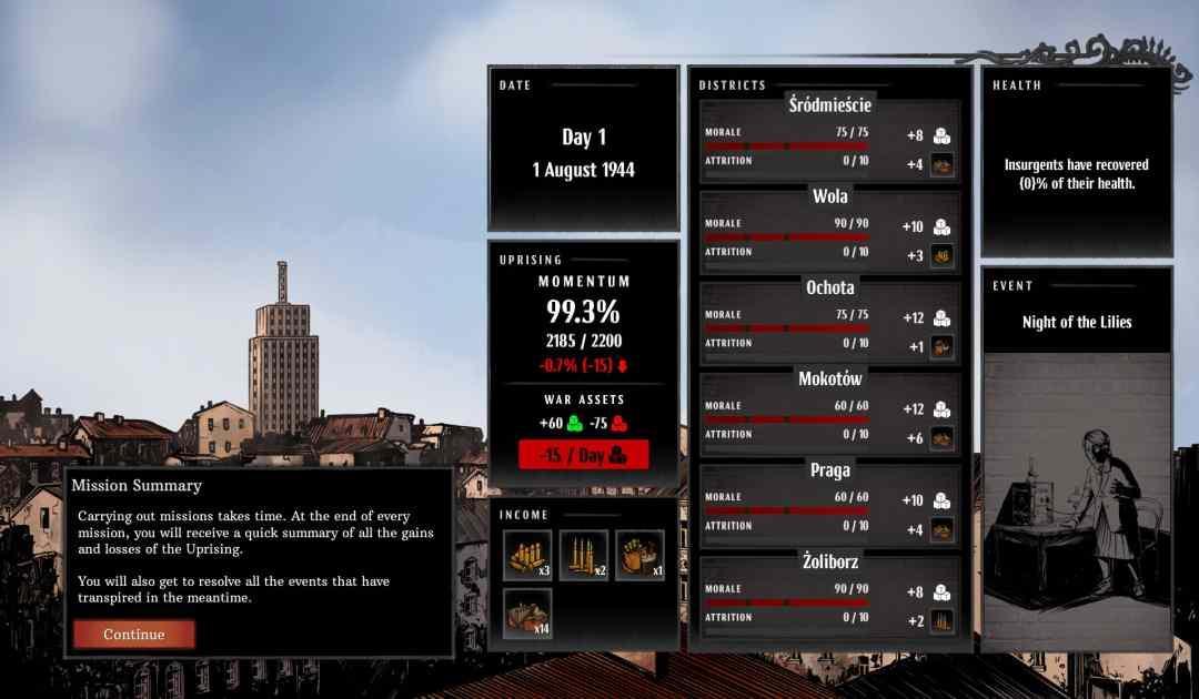Screenshot del resoconto di fine missione in Warsaw