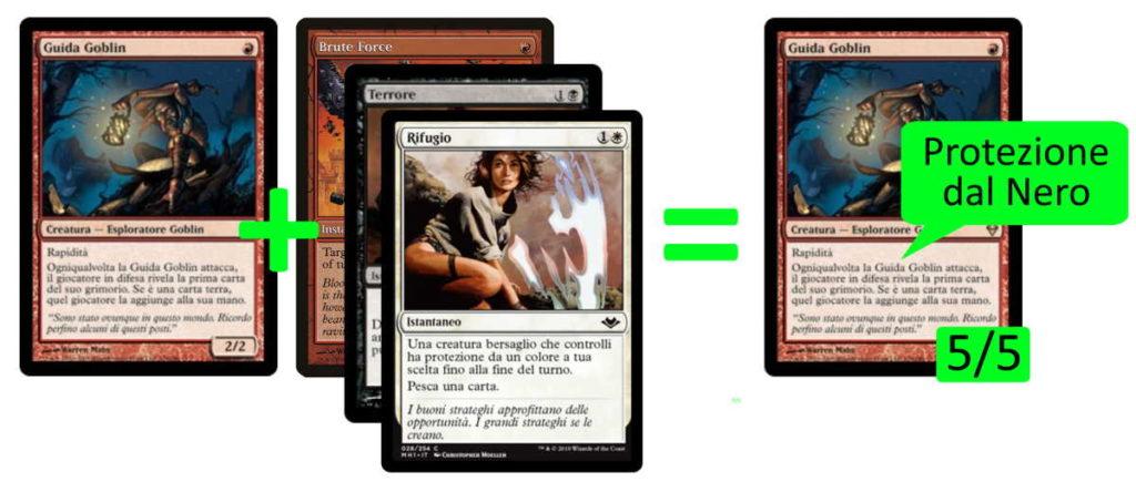 Dimostrazione dell'uso della Pila e della Priorità in Magic: the Gathering e MTG Arena