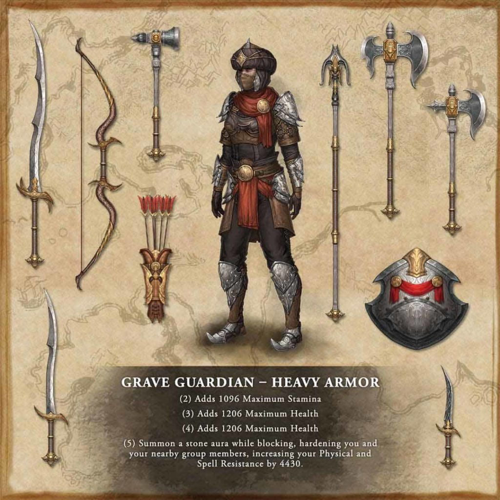 Il set Grave Guardian di The Elder Scrolls Online Harrowstorm